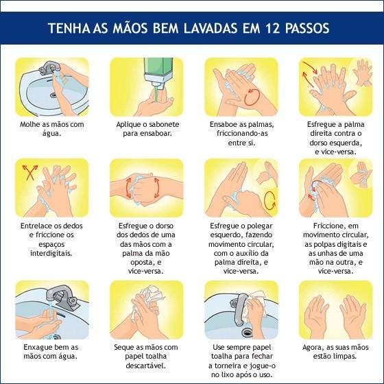 Lavar as mãos corretamente pode salvar a sua vida | BoaVontade.com