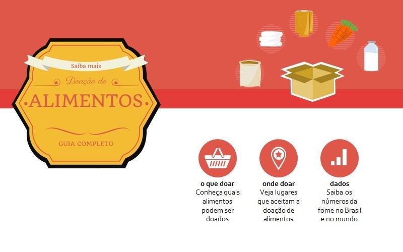 Frases Doação De Alimentos: Campanha De Doação De Alimentos: Para Quem Quer Ajudar E