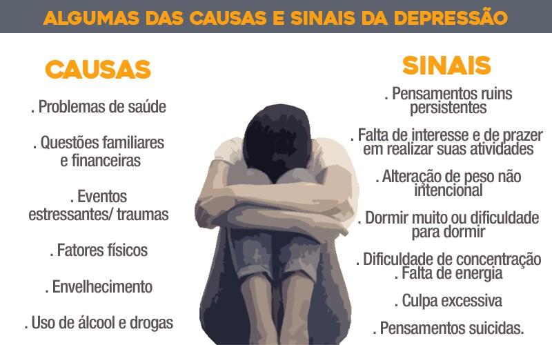 eb29e9496a0 Como superar a tristeza e a depressão